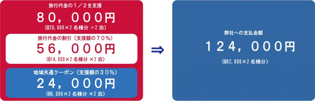 価格の説明画像